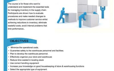 Inventory Management & Stock Control