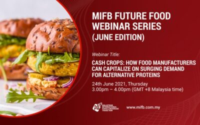 How Food Manufacturers Can Capitalize on Surging Demand for Alternative Proteins